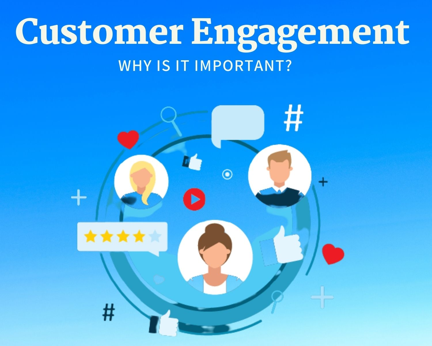 what is Customer Engagement?